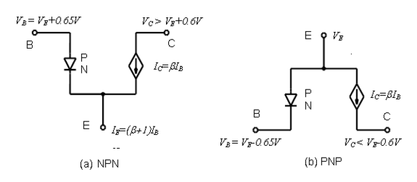 Chapter 8 Transistors Analog Devices Wiki