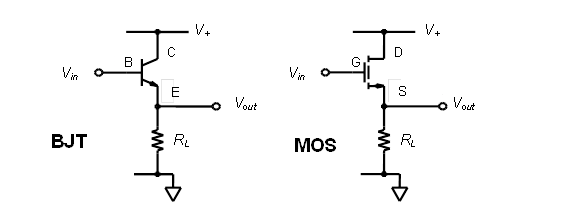 chapter 9 single transistor amplifier stages [analog devices wiki]9 4 voltage followers (also called emitter or source follower or common collector or drain amplifiers)