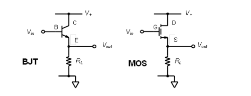 Chapter 9 single transistor amplifier stages analog devices wiki 94 voltage followers also called emitter or source follower or common collector or drain amplifiers ccuart Gallery