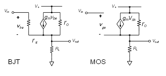 chapter 9 single transistor amplifier stages analog devices wiki rh wiki analog com