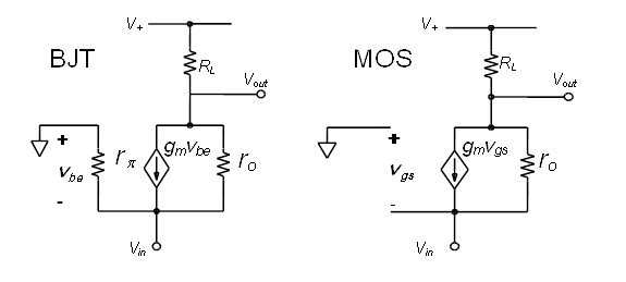 Chapter 9 Single Transistor Amplifier Stages Analog Devices Wiki