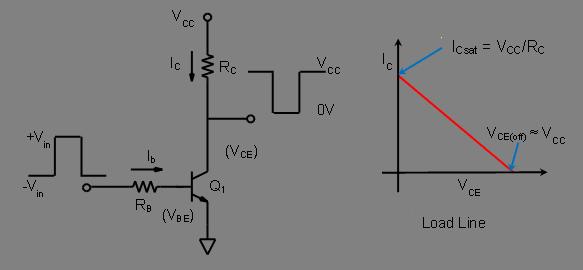 bjt circuit design