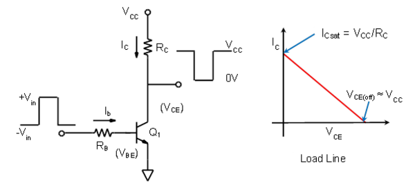 Activity: BJT device as a switch [Analog Devices Wiki]