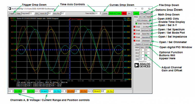 Active Learning Interface (for) Circuits (and) Electronics M1K